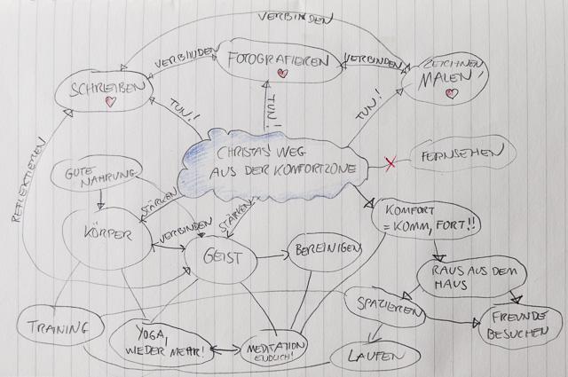 20130930-Mindmap-10671